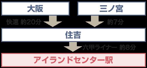 access_jr